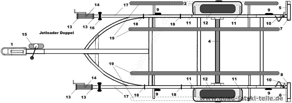 Zeichnung von Double ungebremst (Jet/Jet)